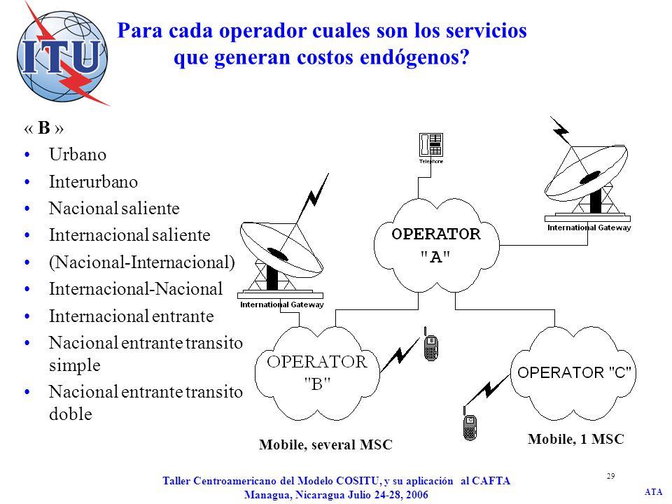 JD/kat Para cada operador cuales son los servicios que generan costos endógenos « B » Urbano. Interurbano.