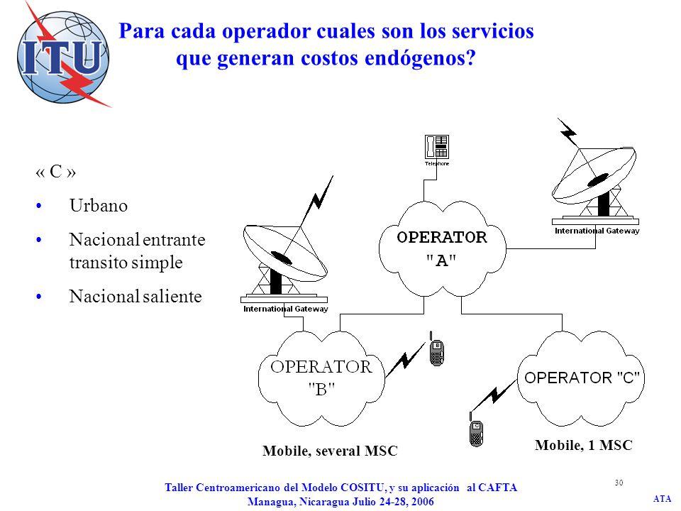 JD/kat Para cada operador cuales son los servicios que generan costos endógenos « C » Urbano. Nacional entrante transito simple.