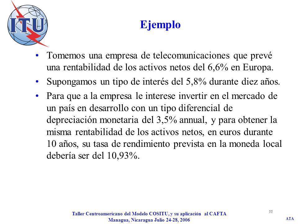 JD/kat Ejemplo. Tomemos una empresa de telecomunicaciones que prevé una rentabilidad de los activos netos del 6,6% en Europa.
