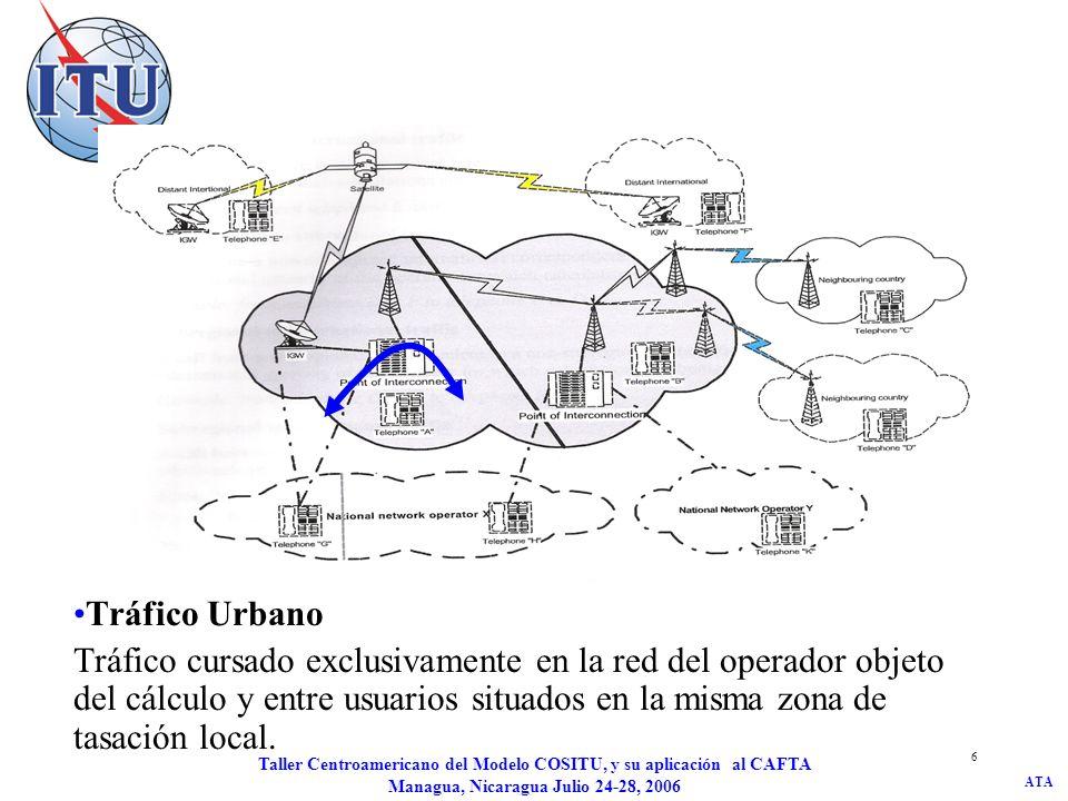 JD/kat Tráfico Urbano.