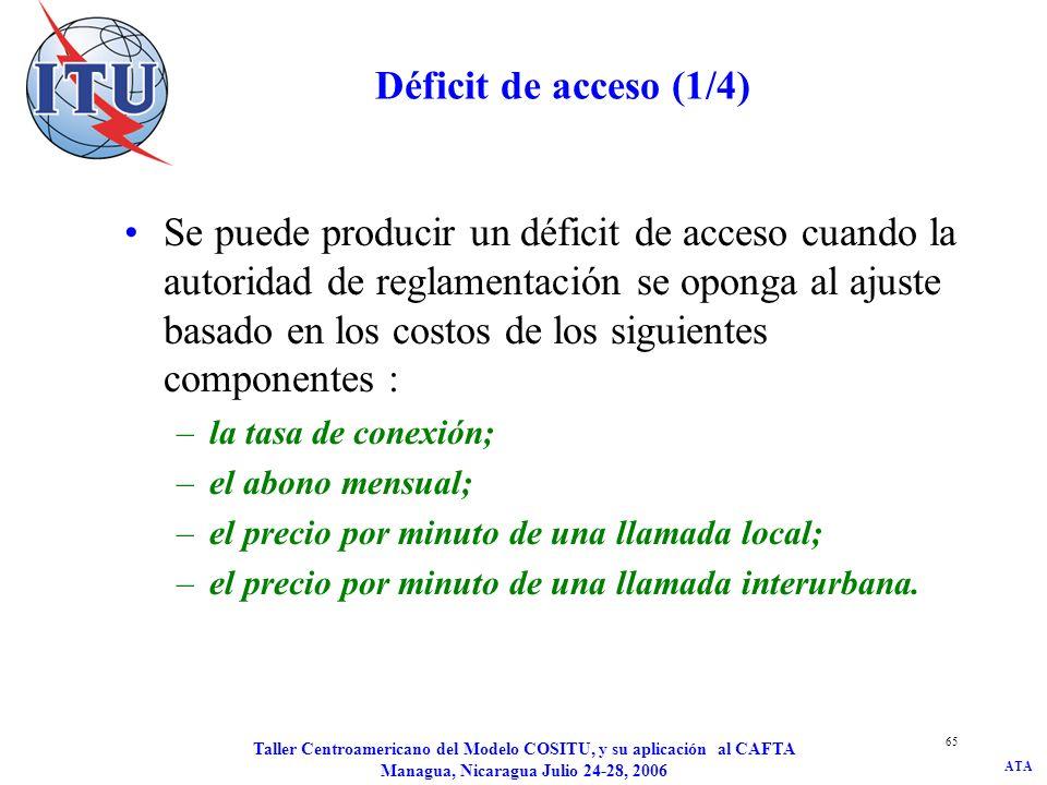 JD/kat Déficit de acceso (1/4)