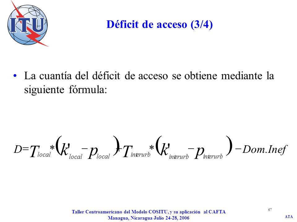 ( ) ( ) k p k p T T Déficit de acceso (3/4)