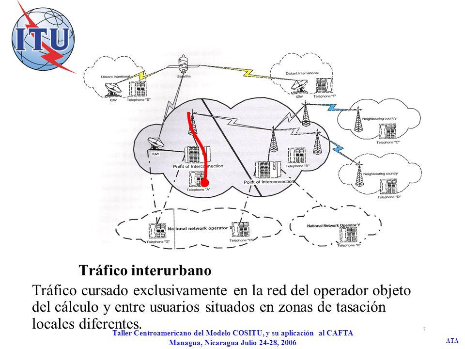 JD/kat Tráfico interurbano.