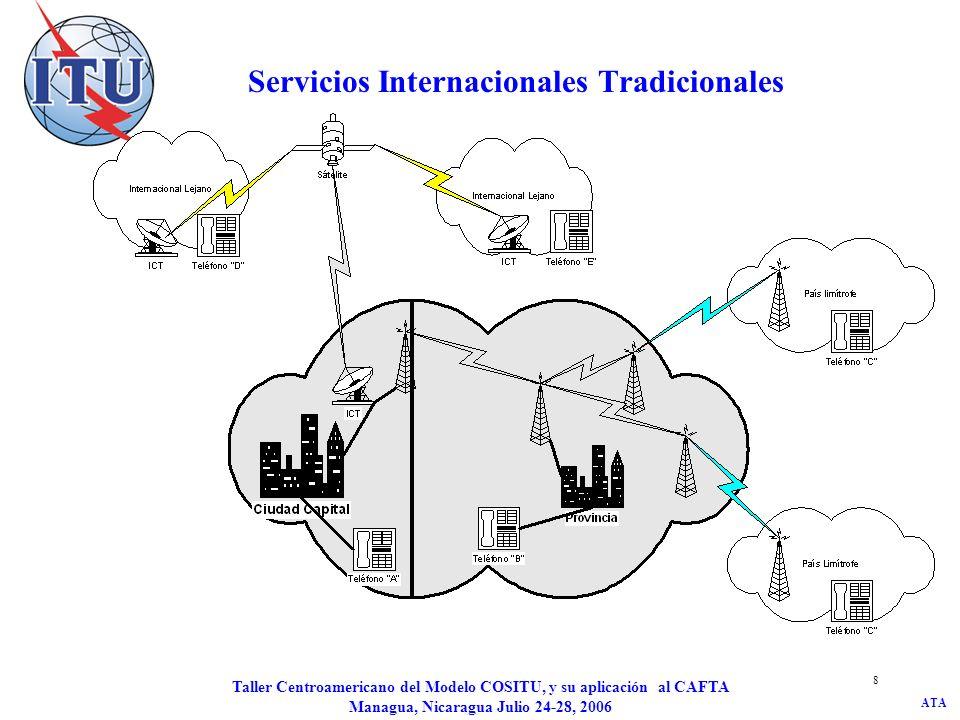 Servicios Internacionales Tradicionales