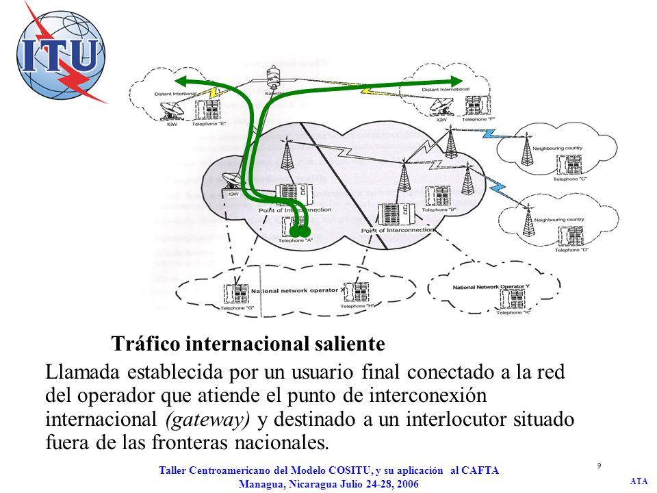 Tráfico internacional saliente