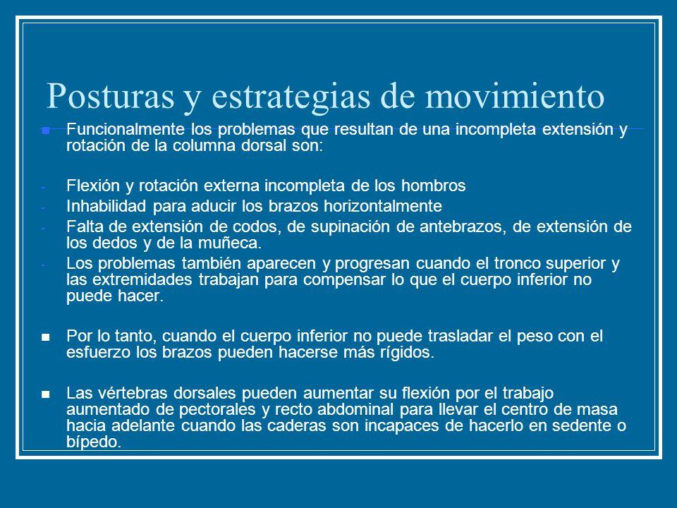 Posturas y estrategias de movimiento