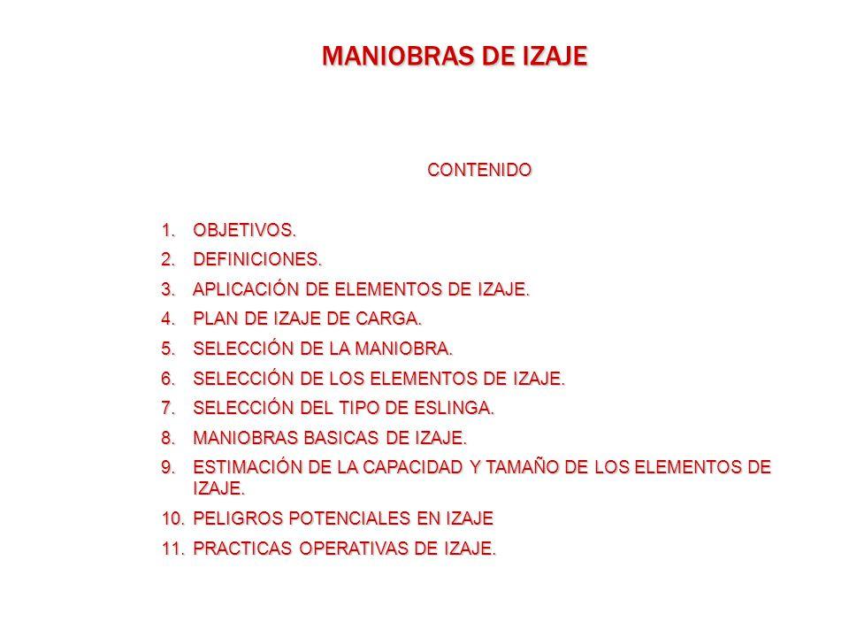 MANIOBRAS DE IZAJE CONTENIDO OBJETIVOS. DEFINICIONES.