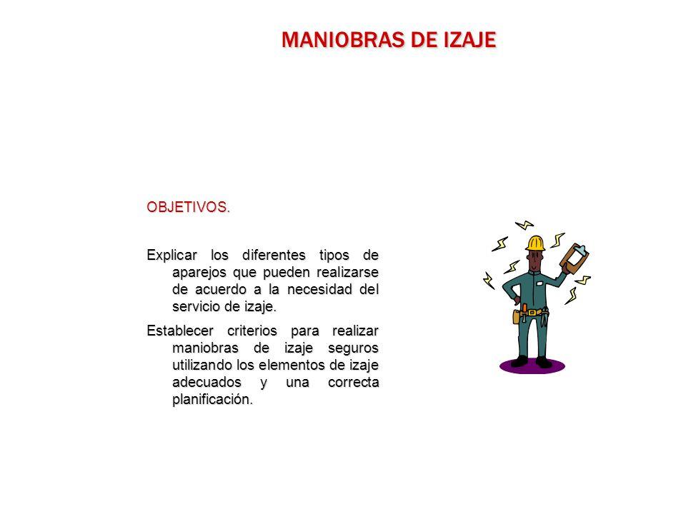MANIOBRAS DE IZAJE OBJETIVOS.