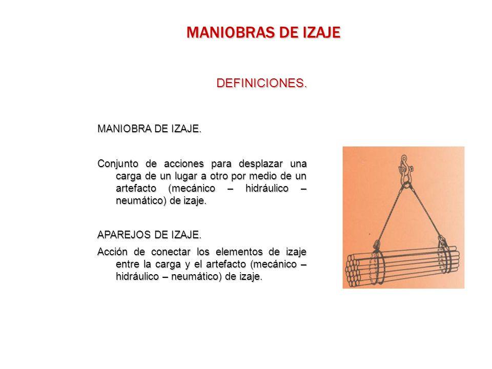 MANIOBRAS DE IZAJE DEFINICIONES. MANIOBRA DE IZAJE.