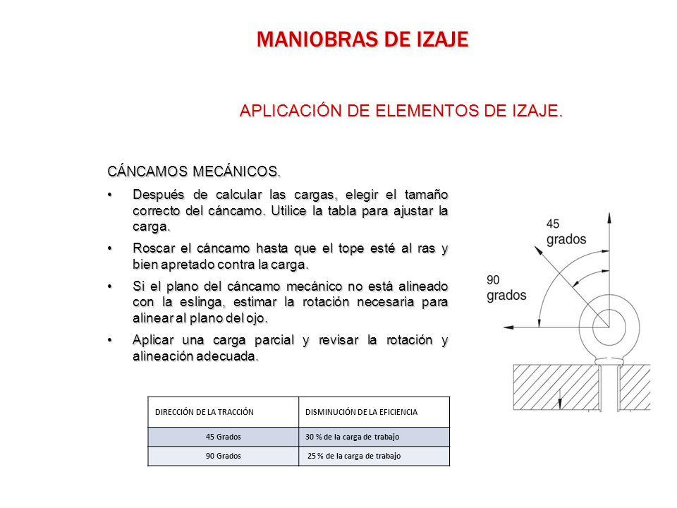 MANIOBRAS DE IZAJE APLICACIÓN DE ELEMENTOS DE IZAJE.