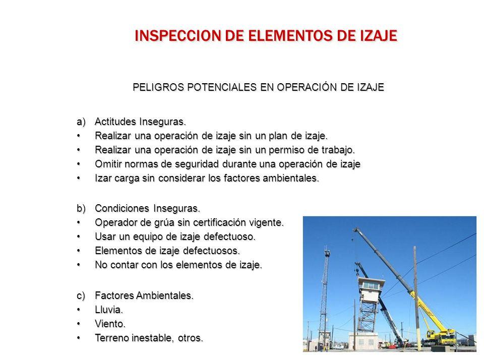 INSPECCION DE ELEMENTOS DE IZAJE