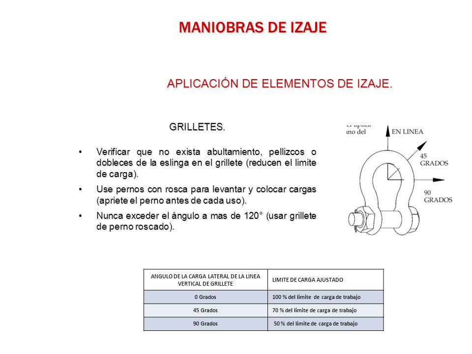 ANGULO DE LA CARGA LATERAL DE LA LINEA VERTICAL DE GRILLETE