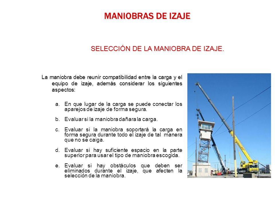 MANIOBRAS DE IZAJE SELECCIÓN DE LA MANIOBRA DE IZAJE.