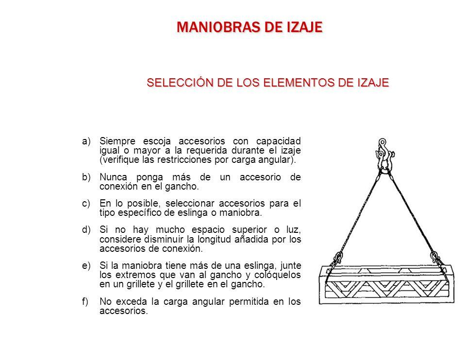 MANIOBRAS DE IZAJE SELECCIÓN DE LOS ELEMENTOS DE IZAJE