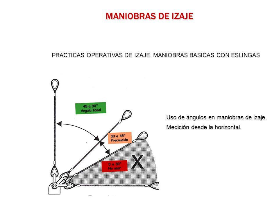 PRACTICAS OPERATIVAS DE IZAJE. MANIOBRAS BASICAS CON ESLINGAS