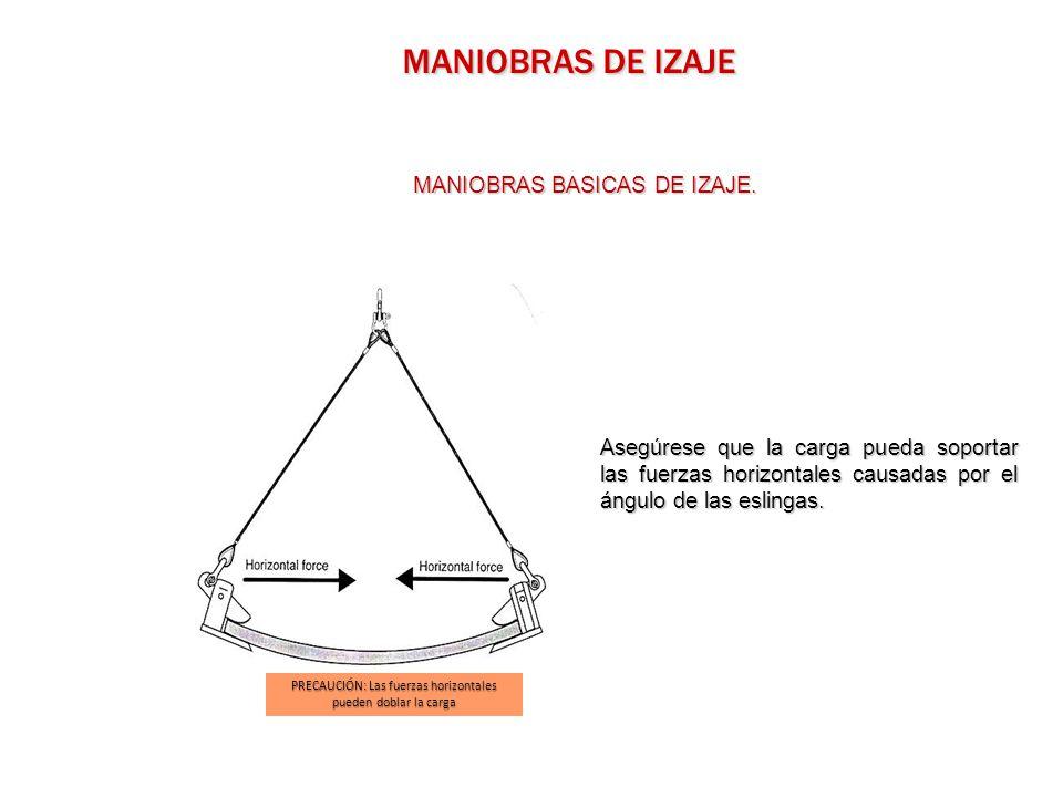MANIOBRAS DE IZAJE MANIOBRAS BASICAS DE IZAJE.