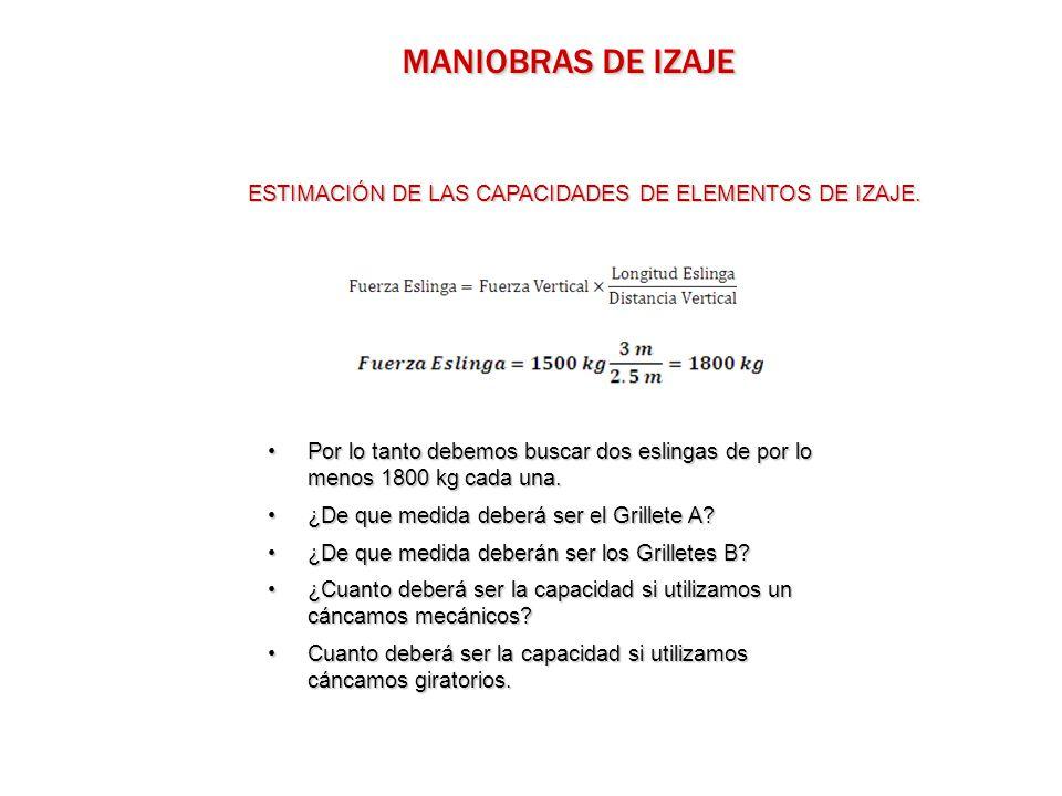 ESTIMACIÓN DE LAS CAPACIDADES DE ELEMENTOS DE IZAJE.