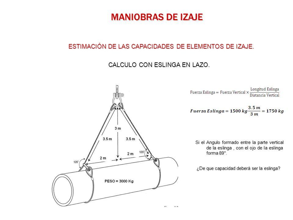 MANIOBRAS DE IZAJE ESTIMACIÓN DE LAS CAPACIDADES DE ELEMENTOS DE IZAJE. CALCULO CON ESLINGA EN LAZO.