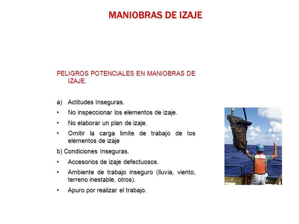 MANIOBRAS DE IZAJE PELIGROS POTENCIALES EN MANIOBRAS DE IZAJE.