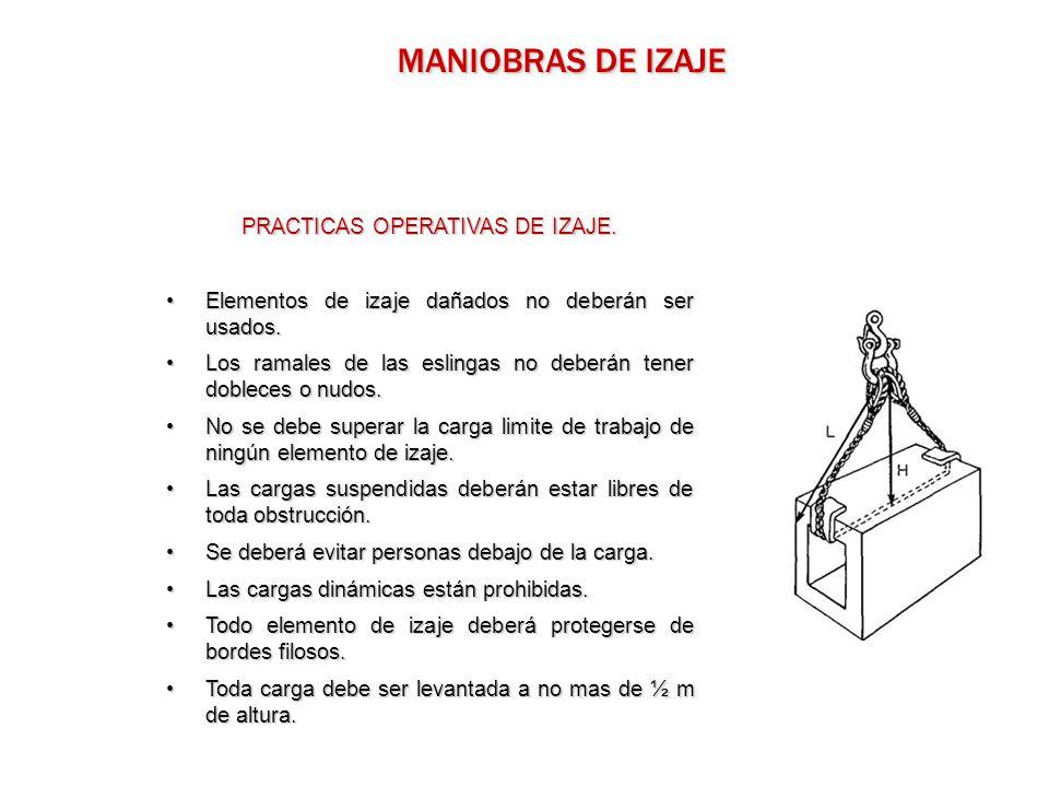 PRACTICAS OPERATIVAS DE IZAJE.