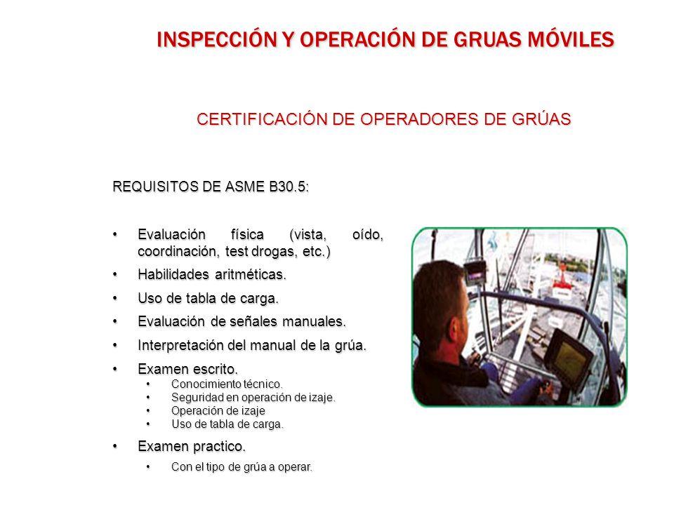 INSPECCIÓN Y OPERACIÓN DE GRUAS MÓVILES