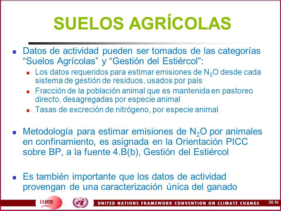SUELOS AGRÍCOLAS Datos de actividad pueden ser tomados de las categorías Suelos Agrícolas y Gestión del Estiércol :