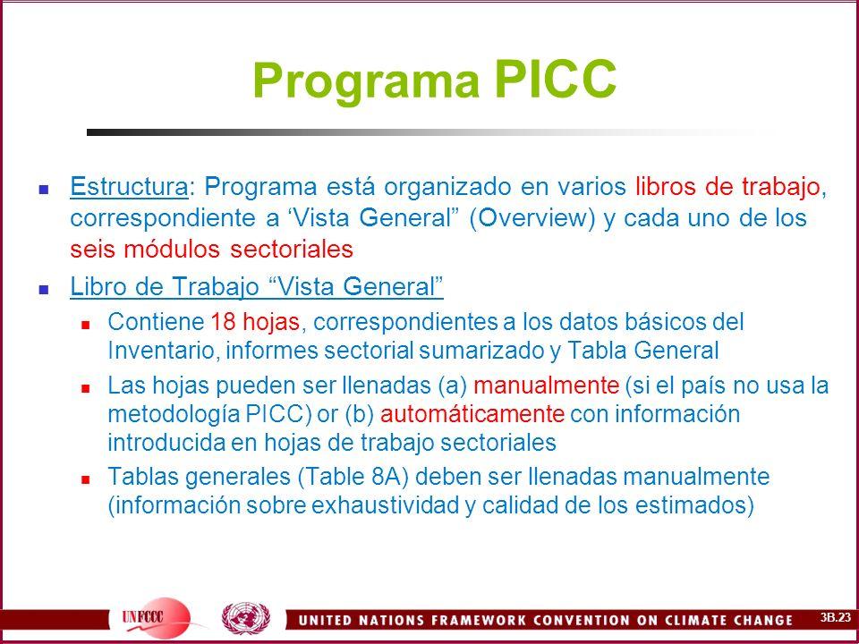 Programa PICC