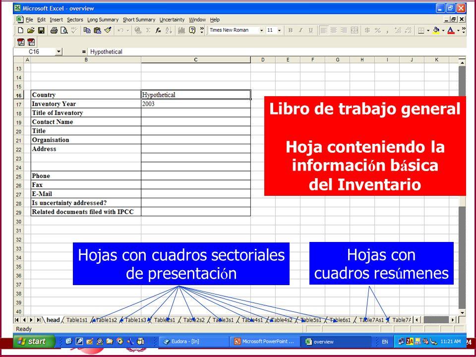 Libro de trabajo general
