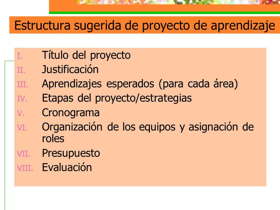 Estructura sugerida de proyecto de aprendizaje