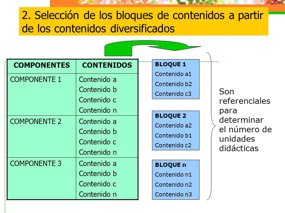 2. Selección de los bloques de contenidos a partir de los contenidos diversificados