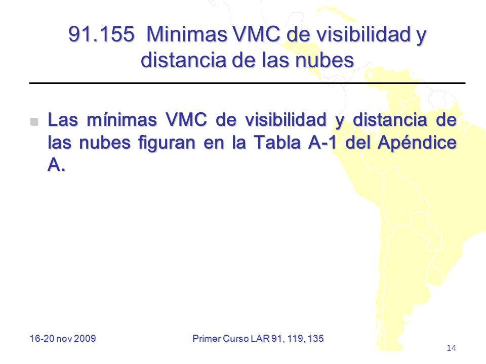 91.155 Minimas VMC de visibilidad y distancia de las nubes