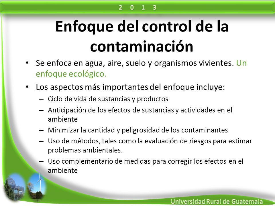 Lujo Imágenes De Control De La Contaminación Colección - Dibujos ...