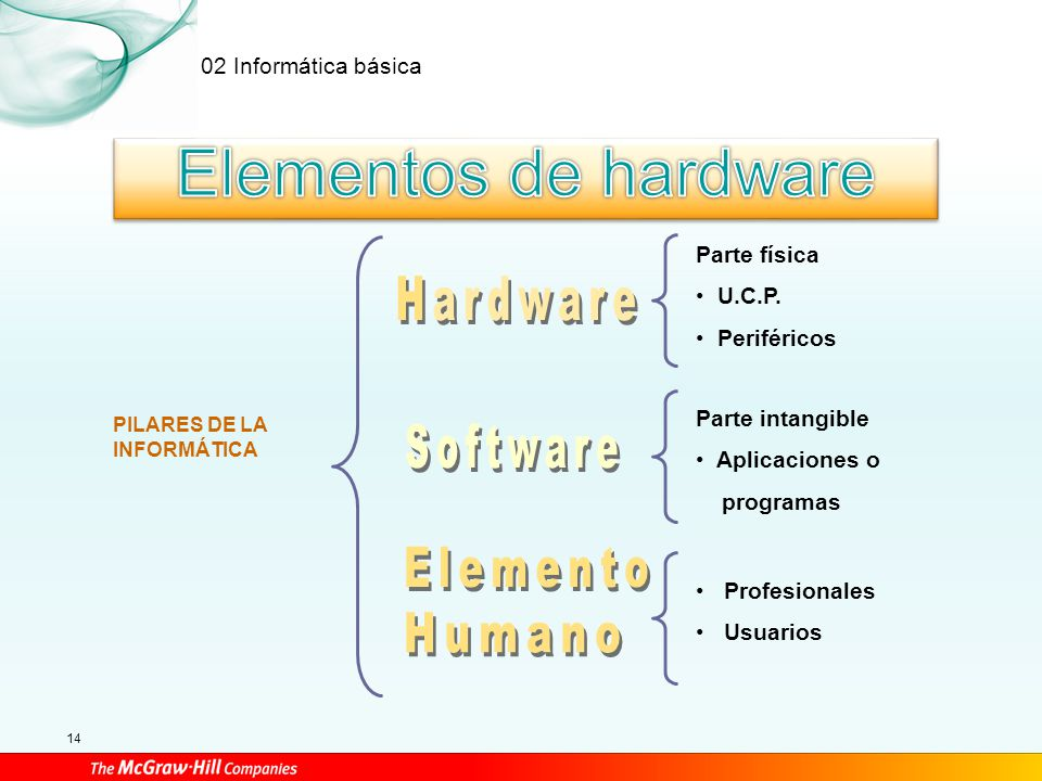 Inform tica b sica autora francisca monta ez mu oz ppt for Elementos de hardware