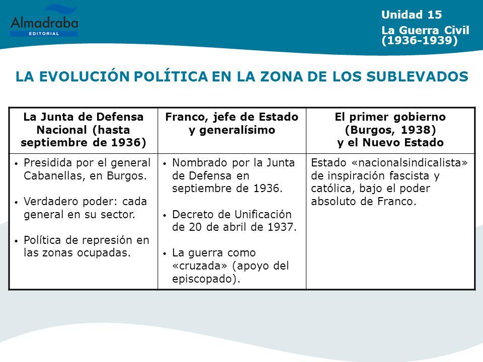 LA EVOLUCIÓN POLÍTICA EN LA ZONA DE LOS SUBLEVADOS