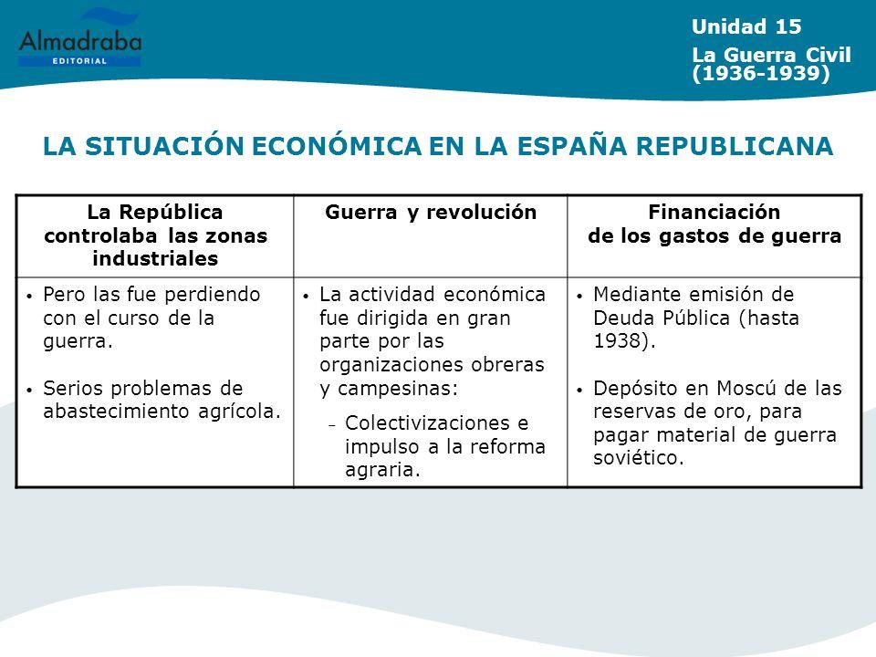 LA SITUACIÓN ECONÓMICA EN LA ESPAÑA REPUBLICANA