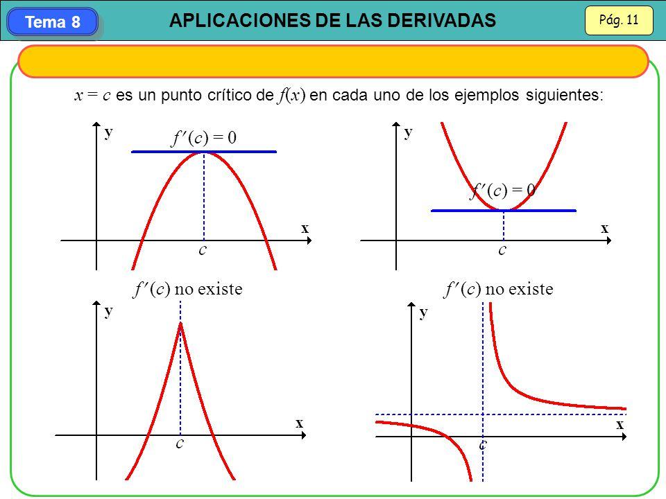 x = c es un punto crítico de f(x) en cada uno de los ejemplos siguientes: