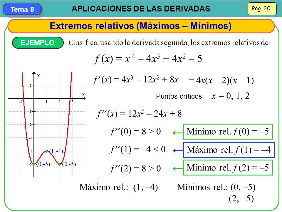 f (x) = x 4 – 4x3 + 4x2 – 5 Extremos relativos (Máximos – Mínimos)