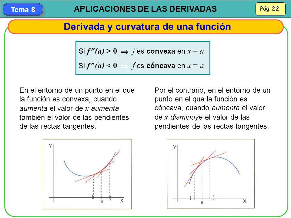 Derivada y curvatura de una función