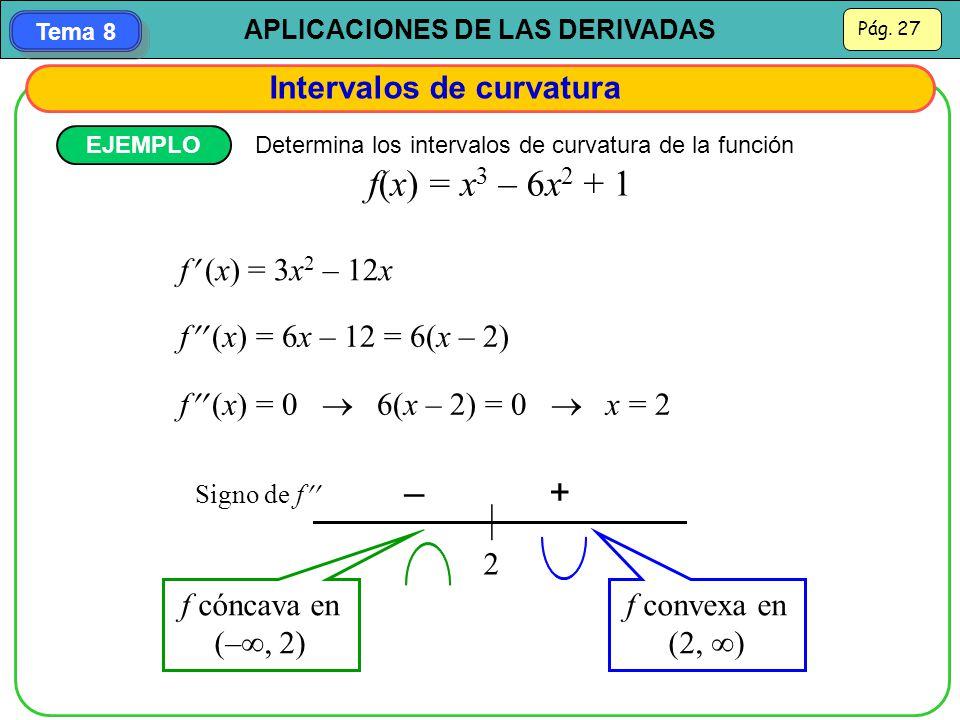 – + Intervalos de curvatura f (x) = 3x2 – 12x