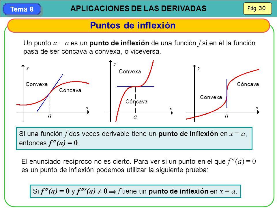 Puntos de inflexión Un punto x = a es un punto de inflexión de una función f si en él la función pasa de ser cóncava a convexa, o viceversa.