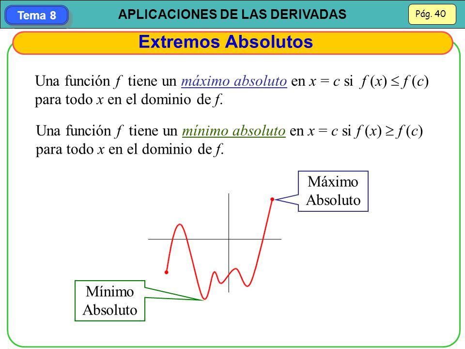 Extremos Absolutos Una función f tiene un máximo absoluto en x = c si f (x)  f (c) para todo x en el dominio de f.