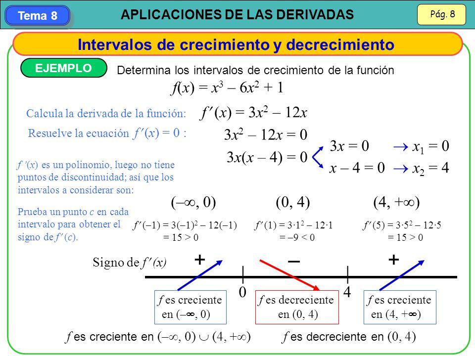 + – + Intervalos de crecimiento y decrecimiento 3x2 – 12x = 0