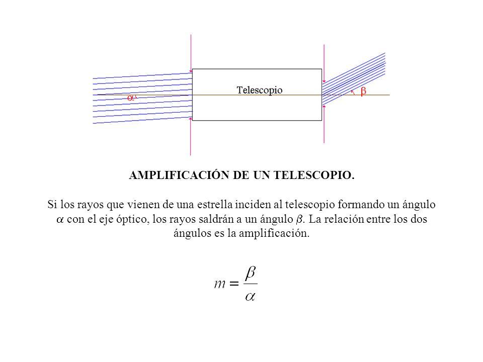 AMPLIFICACIÓN DE UN TELESCOPIO.
