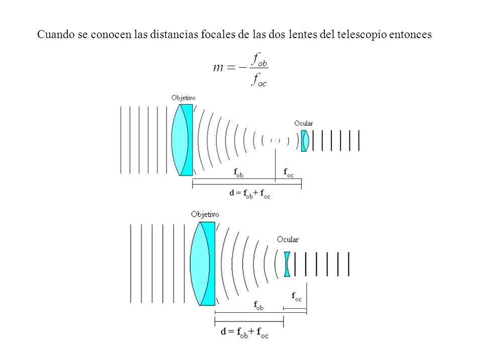 Cuando se conocen las distancias focales de las dos lentes del telescopio entonces