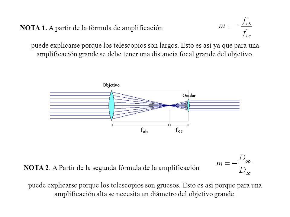 NOTA 1. A partir de la fórmula de amplificación