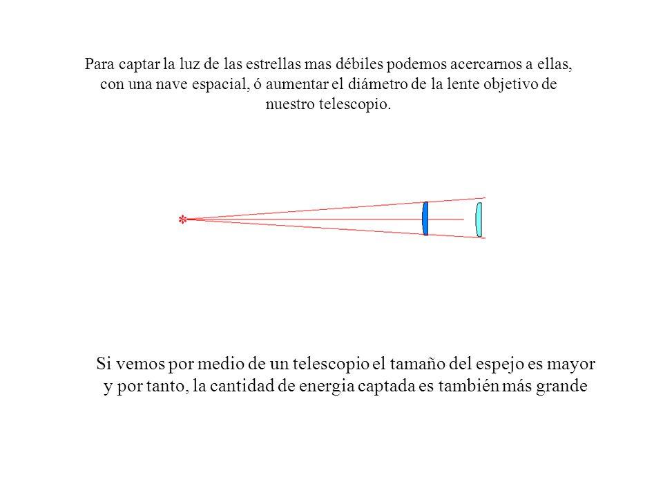 con una nave espacial, ó aumentar el diámetro de la lente objetivo de