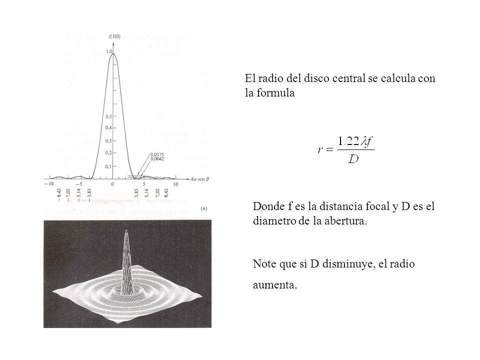 El radio del disco central se calcula con la formula
