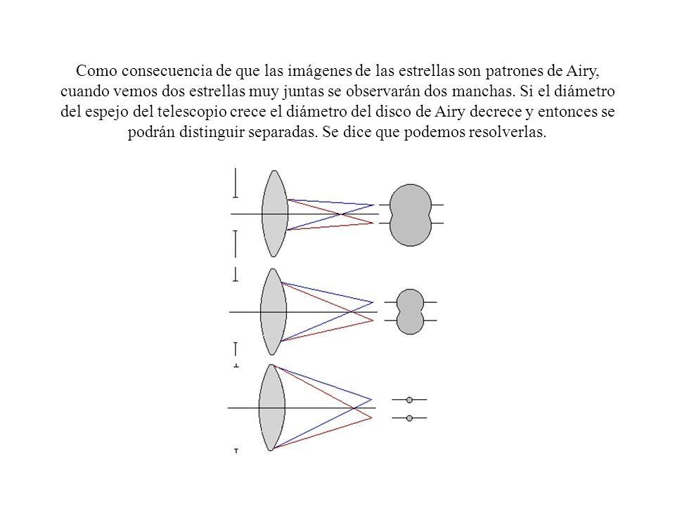 Como consecuencia de que las imágenes de las estrellas son patrones de Airy, cuando vemos dos estrellas muy juntas se observarán dos manchas.