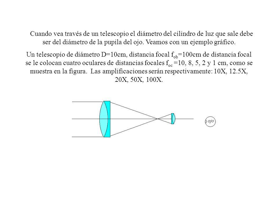 Cuando vea través de un telescopio el diámetro del cilindro de luz que sale debe ser del diámetro de la pupila del ojo. Veamos con un ejemplo gráfico.