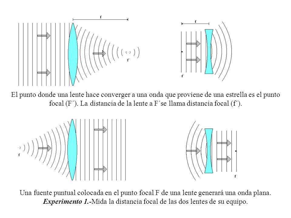 El punto donde una lente hace converger a una onda que proviene de una estrella es el punto